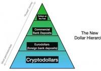 Dragonfly 合伙人:探讨稳定币进化蓝图与终极形态