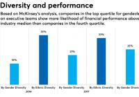 为什么纳斯达克交易所提倡的多元化对于财务顾问和投资者很重要?