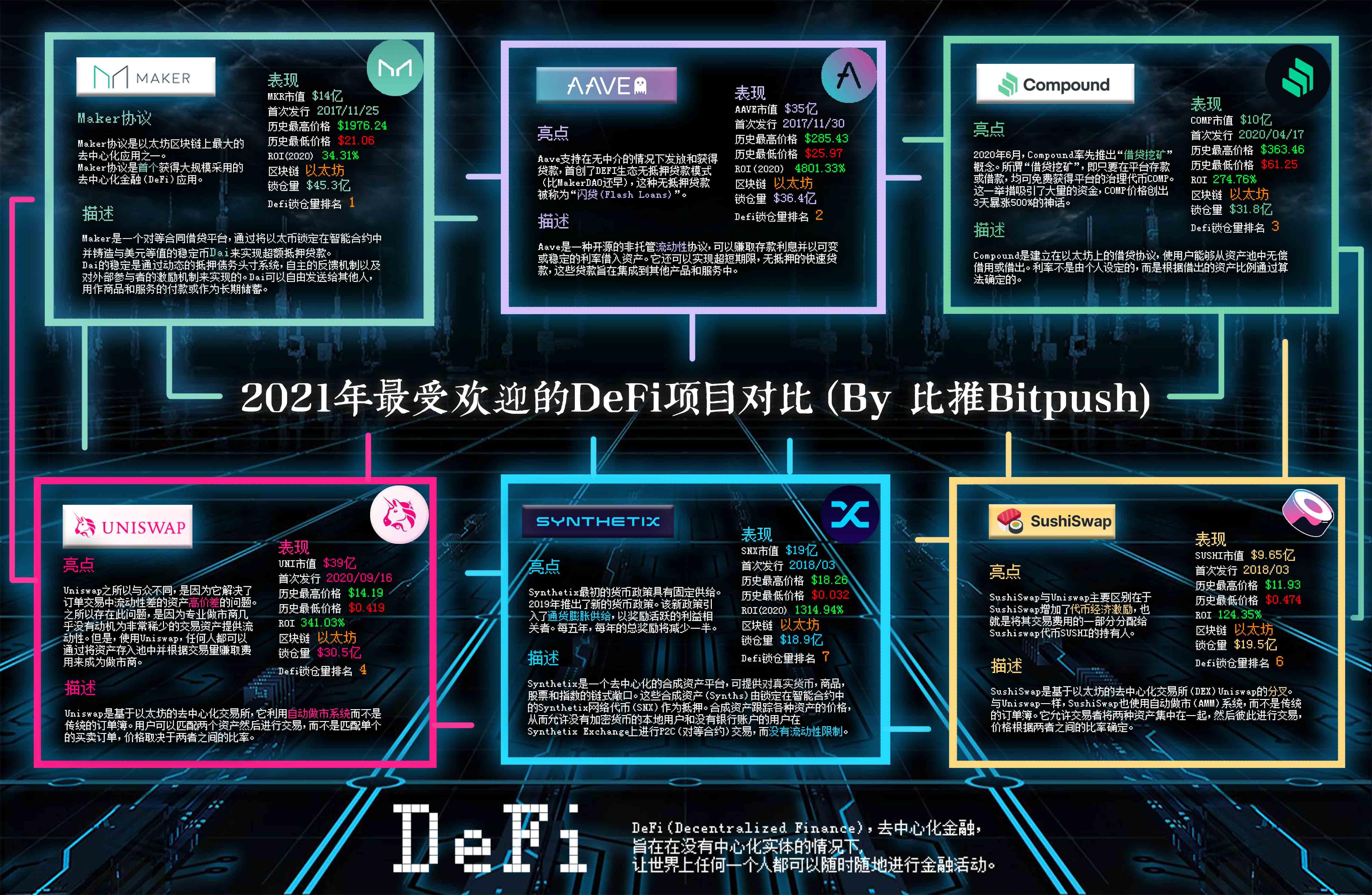 httpsimages.bitpush.news202101special_cn-20210127-161176510949220898.jpghhh.jpg