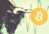 比特币抛售压力下降,长期持有或成市场主导情绪