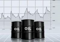 未来油价是涨是跌?你得先看懂这个