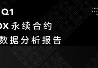 CCFOX 公众号封面_画板 21
