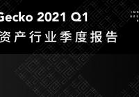 CoinGecko Q1_画板 21