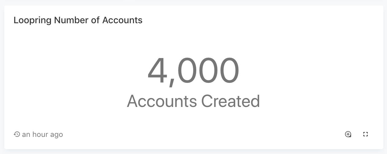 4000用户.png
