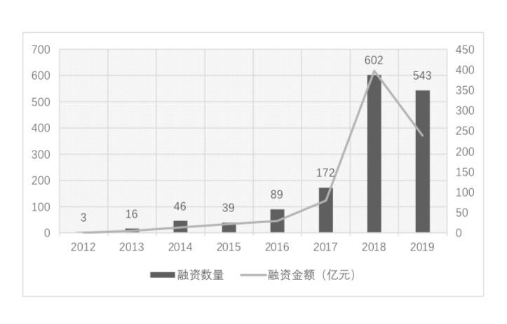 朱嘉明:数字货币已经实现从边缘到中心的历史性转型