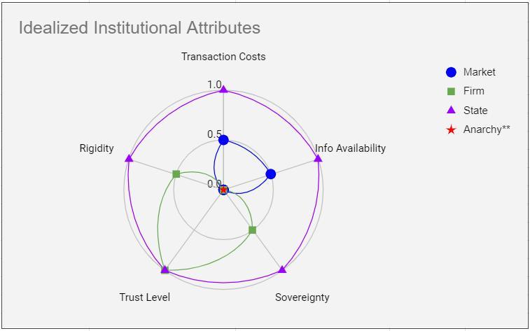 币世界-硬核:深入理解DAO2DAO关系的概念模型