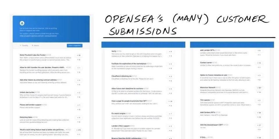 深度解析 OpenSea 的 NFT 革命:起源、产品、风险与发展前景